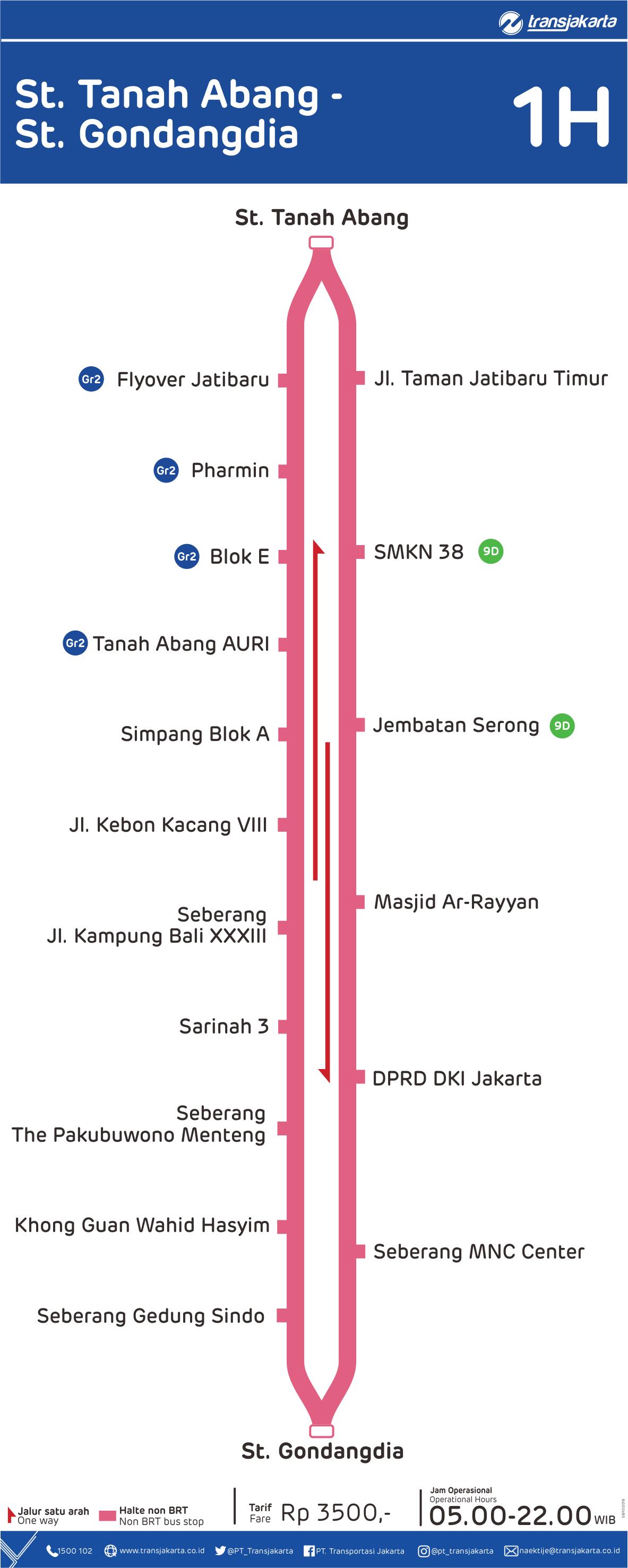 Peta Rute Pt Transportasi Jakarta