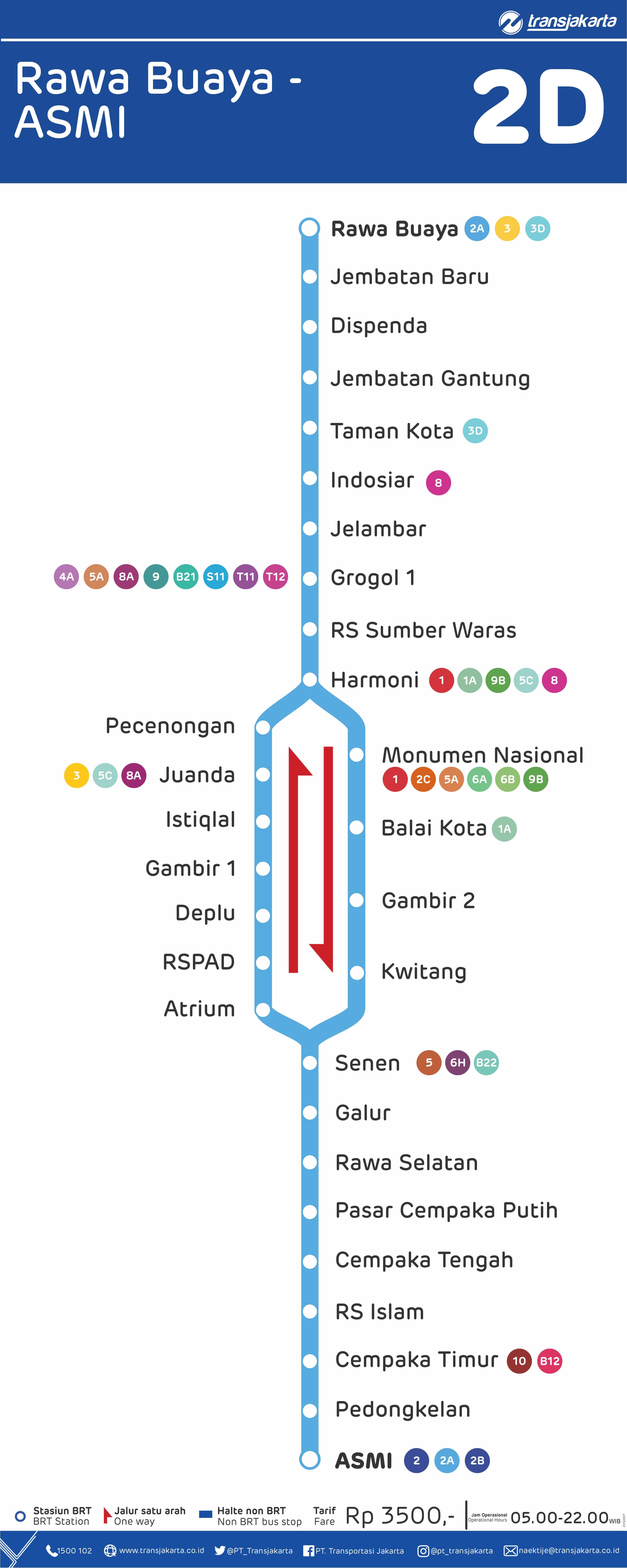 Transjakarta Asmi Rawa Buaya Via Galur Senen Taman Kota